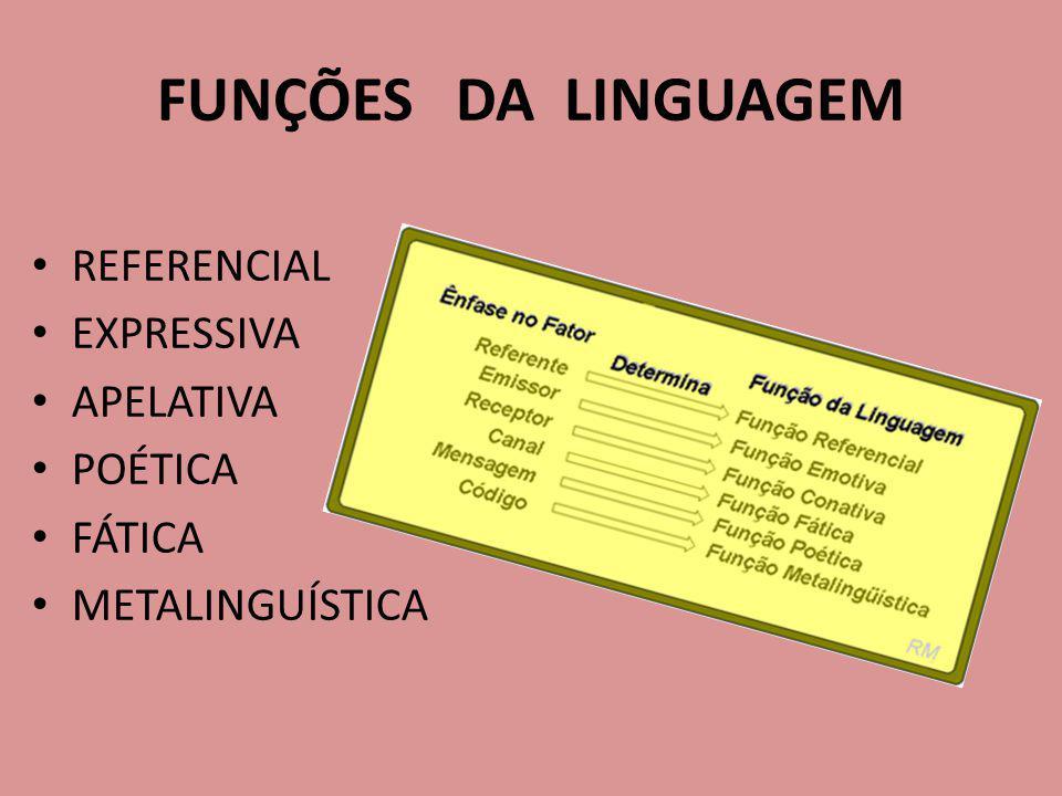 FUNÇÕES DA LINGUAGEM REFERENCIAL EXPRESSIVA APELATIVA POÉTICA FÁTICA