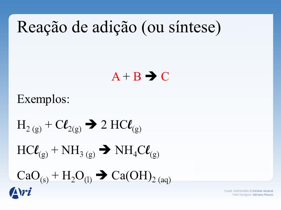 Reação de adição (ou síntese)
