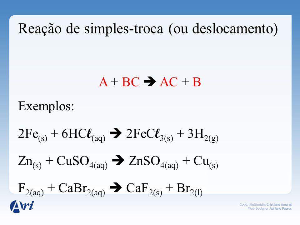 Reação de simples-troca (ou deslocamento)