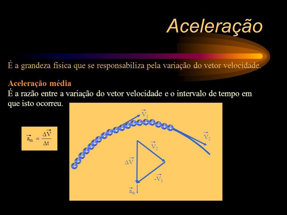 Aceleração É a grandeza física que se responsabiliza pela variação do vetor velocidade. Aceleração média.