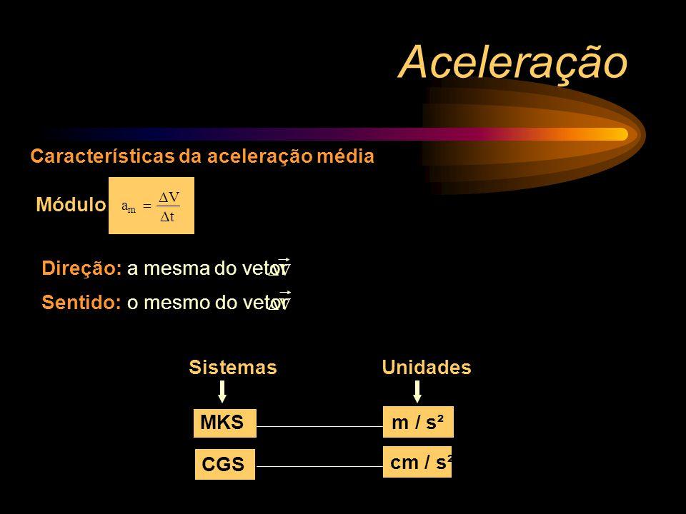 Aceleração Características da aceleração média Módulo