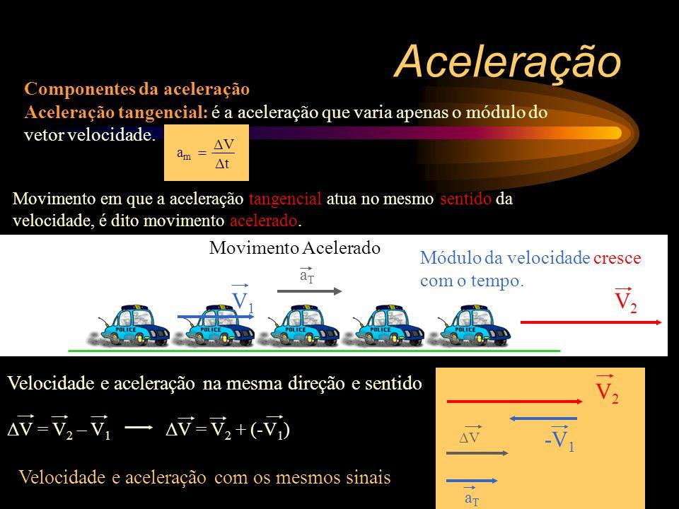 Aceleração Componentes da aceleração. Aceleração tangencial: é a aceleração que varia apenas o módulo do.