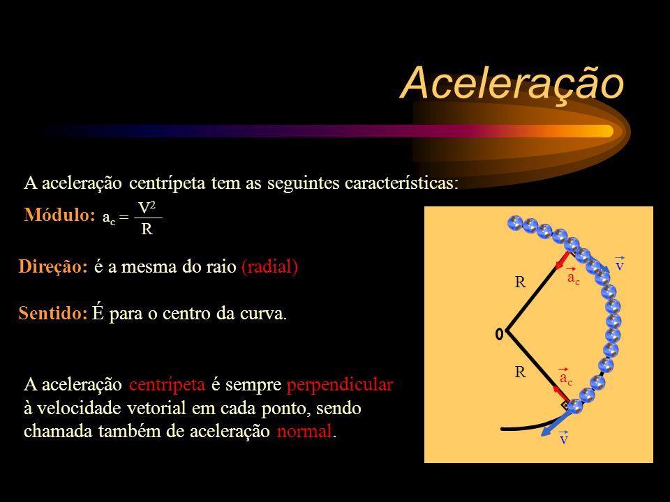 Aceleração A aceleração centrípeta tem as seguintes características: