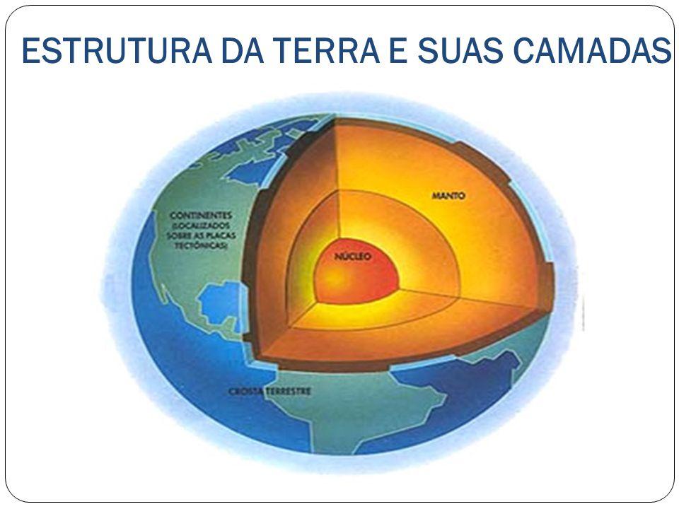 ESTRUTURA DA TERRA E SUAS CAMADAS
