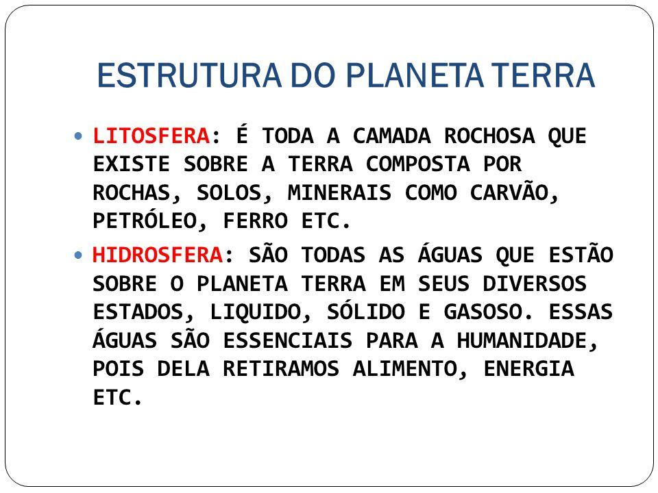 ESTRUTURA DO PLANETA TERRA