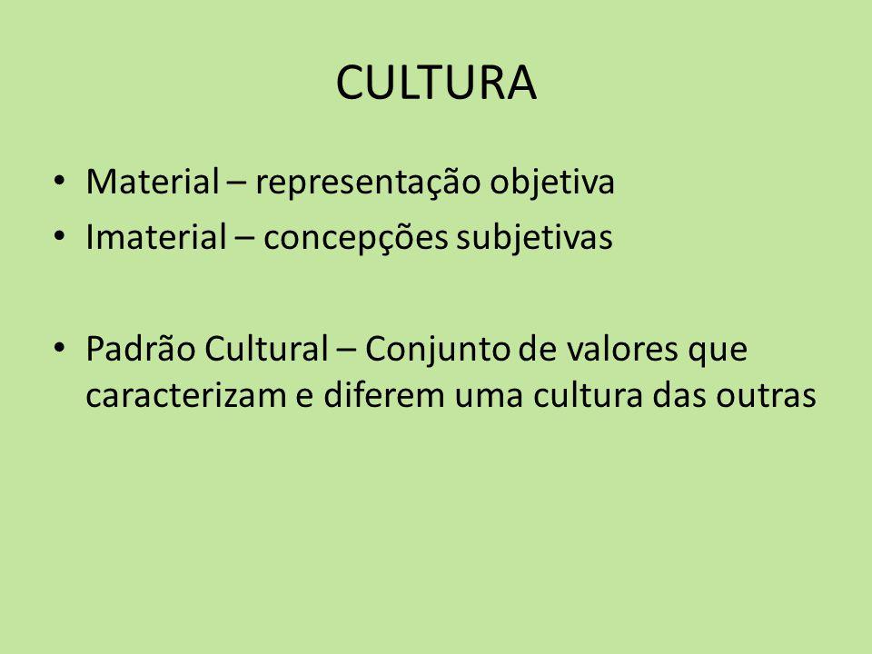 CULTURA Material – representação objetiva