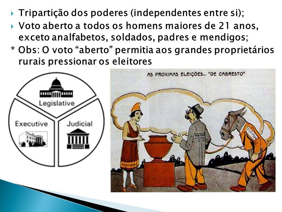Tripartição dos poderes (independentes entre si);