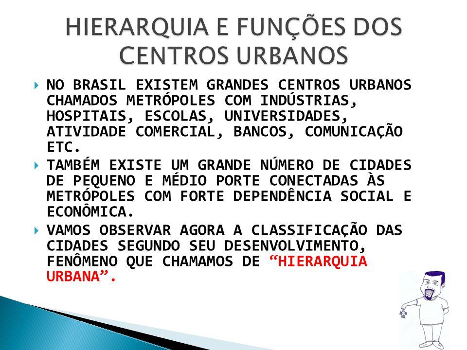 HIERARQUIA E FUNÇÕES DOS CENTROS URBANOS