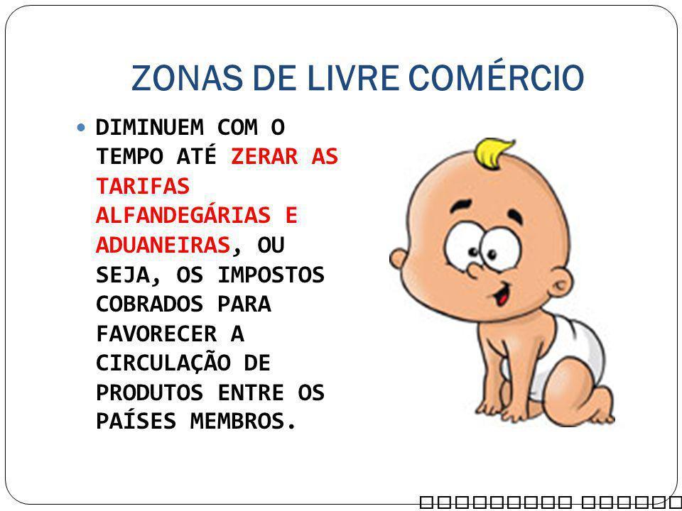 ZONAS DE LIVRE COMÉRCIO