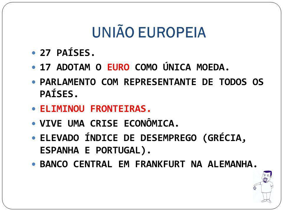 UNIÃO EUROPEIA 27 PAÍSES. 17 ADOTAM O EURO COMO ÚNICA MOEDA.
