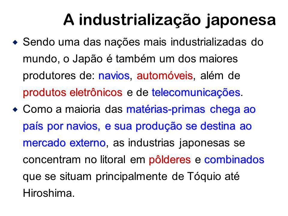 A industrialização japonesa
