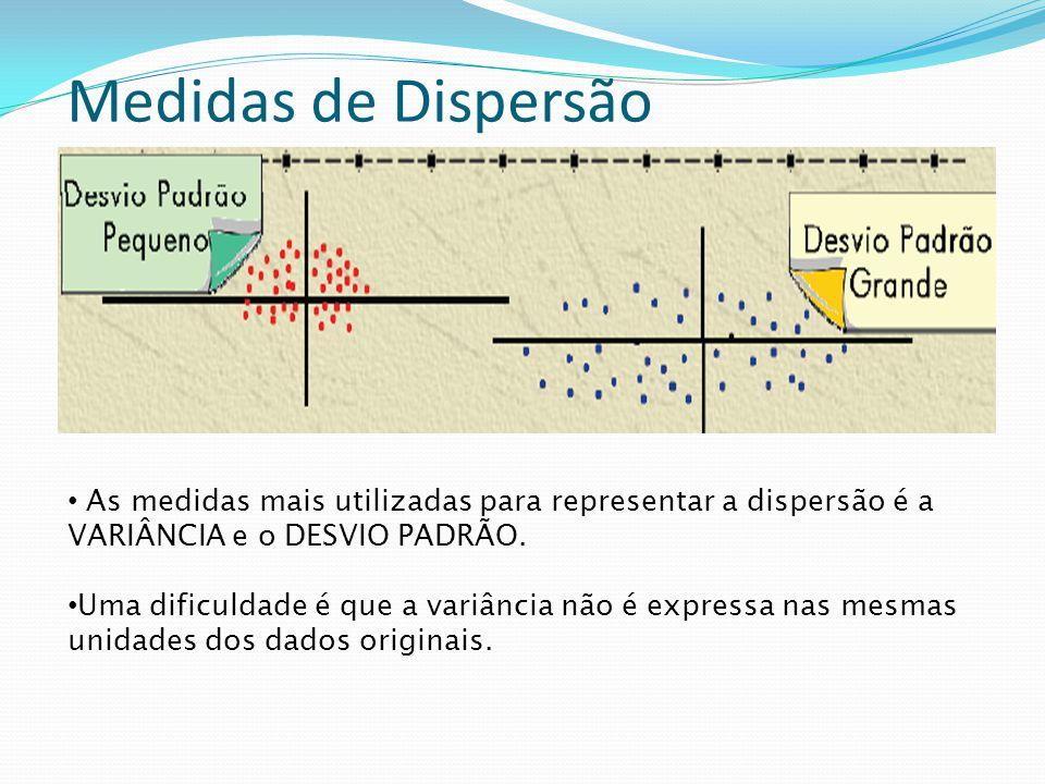 Medidas de Dispersão As medidas mais utilizadas para representar a dispersão é a VARIÂNCIA e o DESVIO PADRÃO.