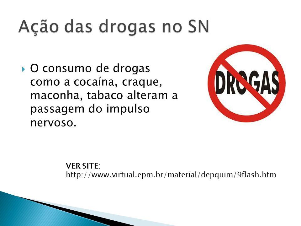 O consumo de drogas como a cocaína, craque, maconha, tabaco alteram a passagem do impulso nervoso.