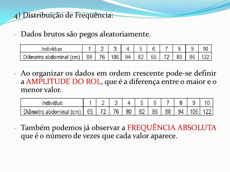 4) Distribuição de Frequência: