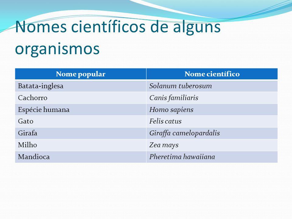 Nomes científicos de alguns organismos