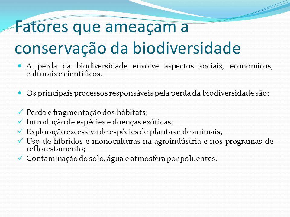 Fatores que ameaçam a conservação da biodiversidade