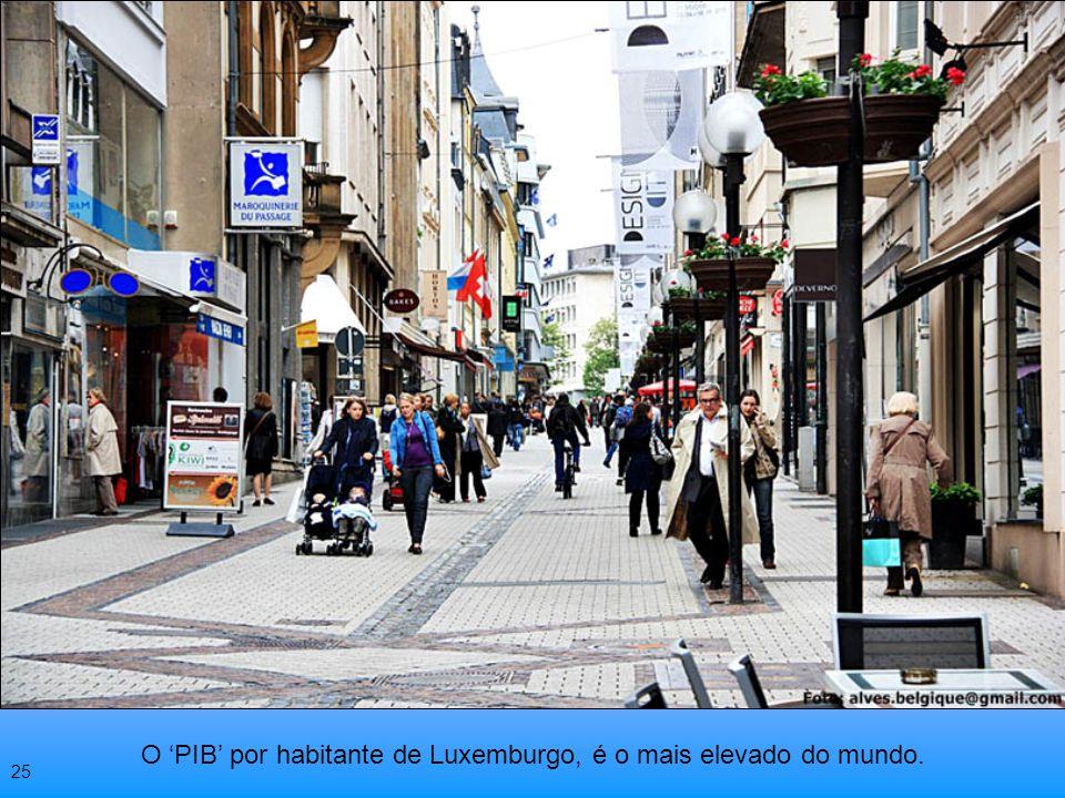 O 'PIB' por habitante de Luxemburgo, é o mais elevado do mundo.