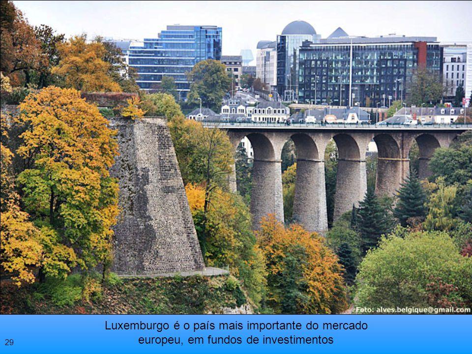 Luxemburgo é o país mais importante do mercado europeu, em fundos de investimentos