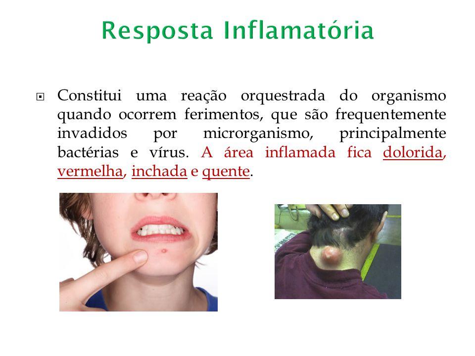 Resposta Inflamatória