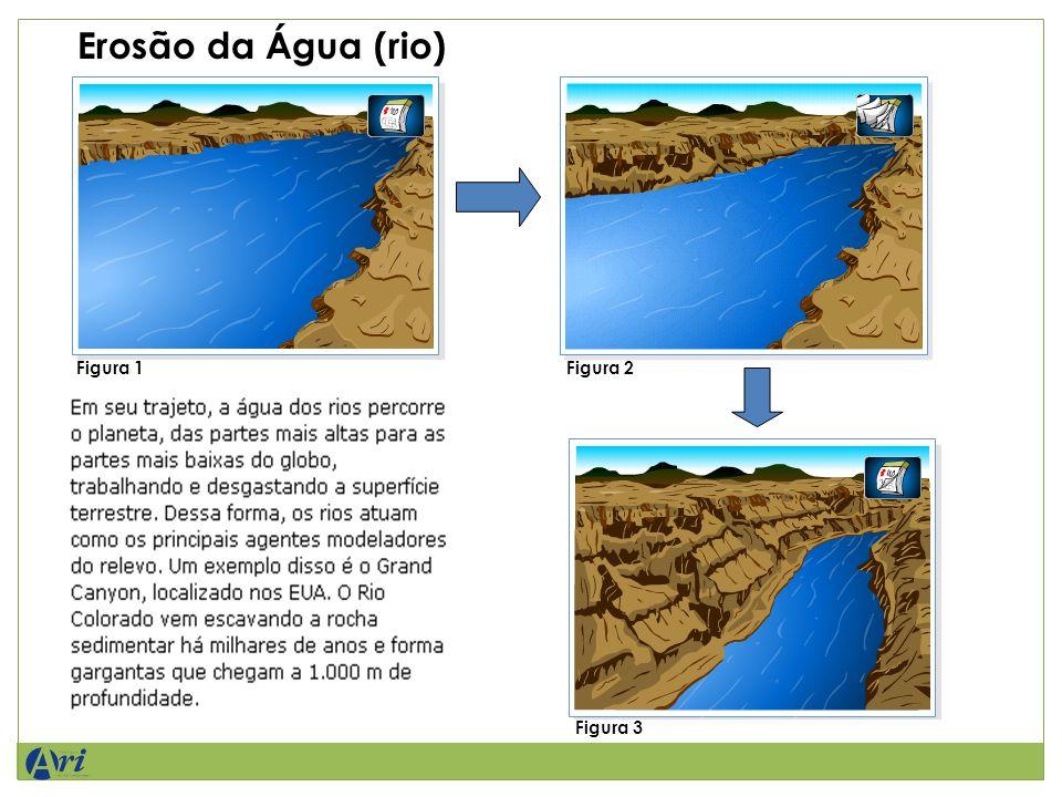 Erosão da Água (rio) Figura 1 Figura 2 Figura 3