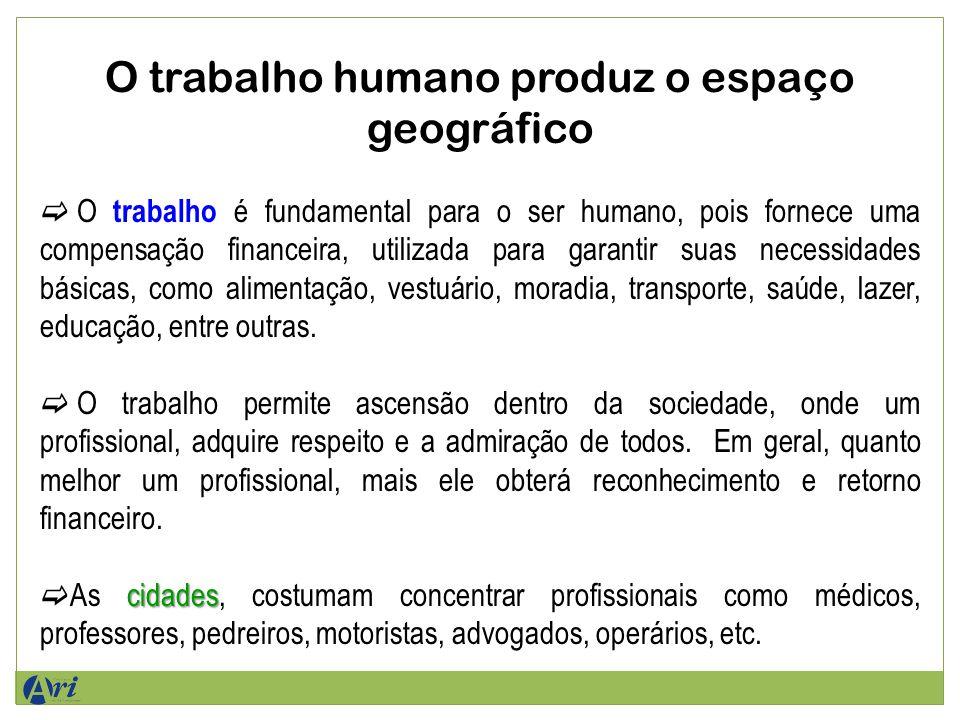 O trabalho humano produz o espaço geográfico