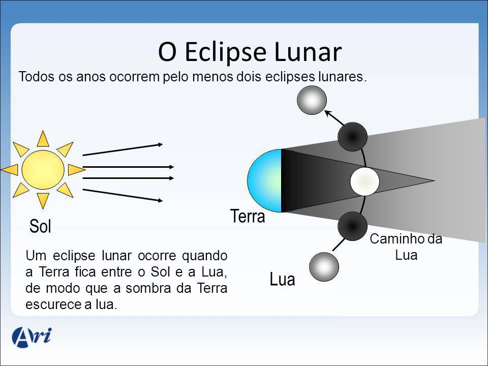 O Eclipse Lunar Terra Sol Lua