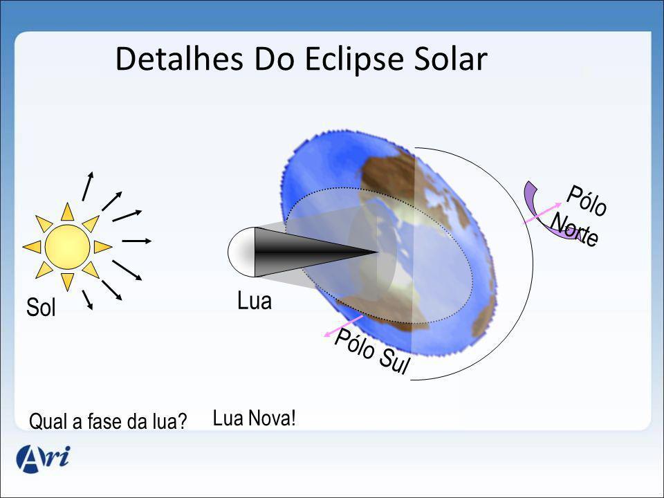 Detalhes Do Eclipse Solar