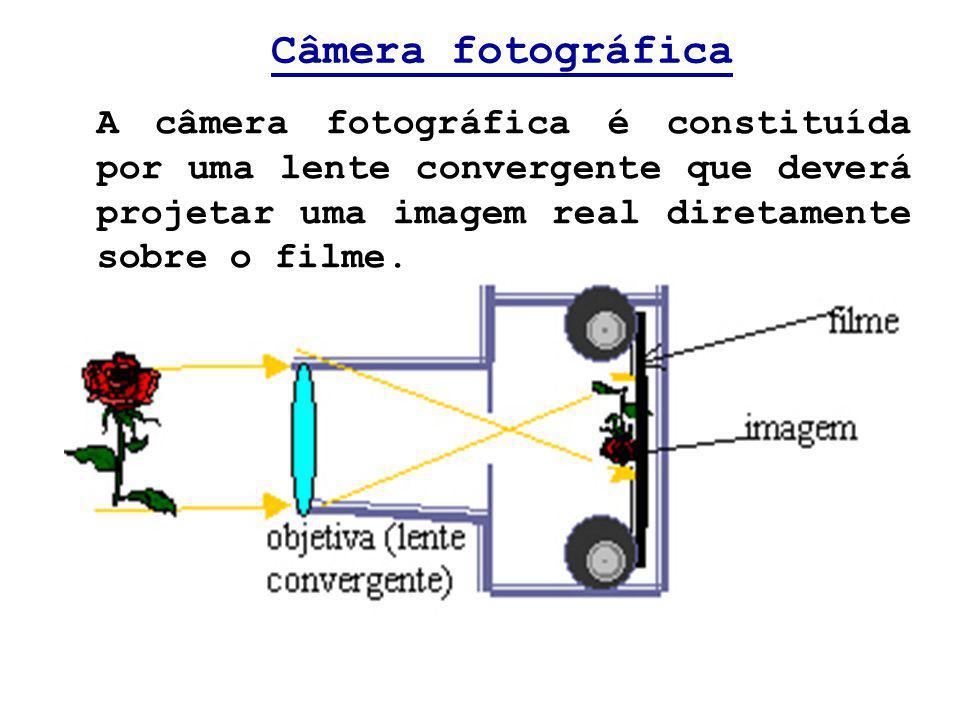 Câmera fotográfica A câmera fotográfica é constituída por uma lente convergente que deverá projetar uma imagem real diretamente sobre o filme.