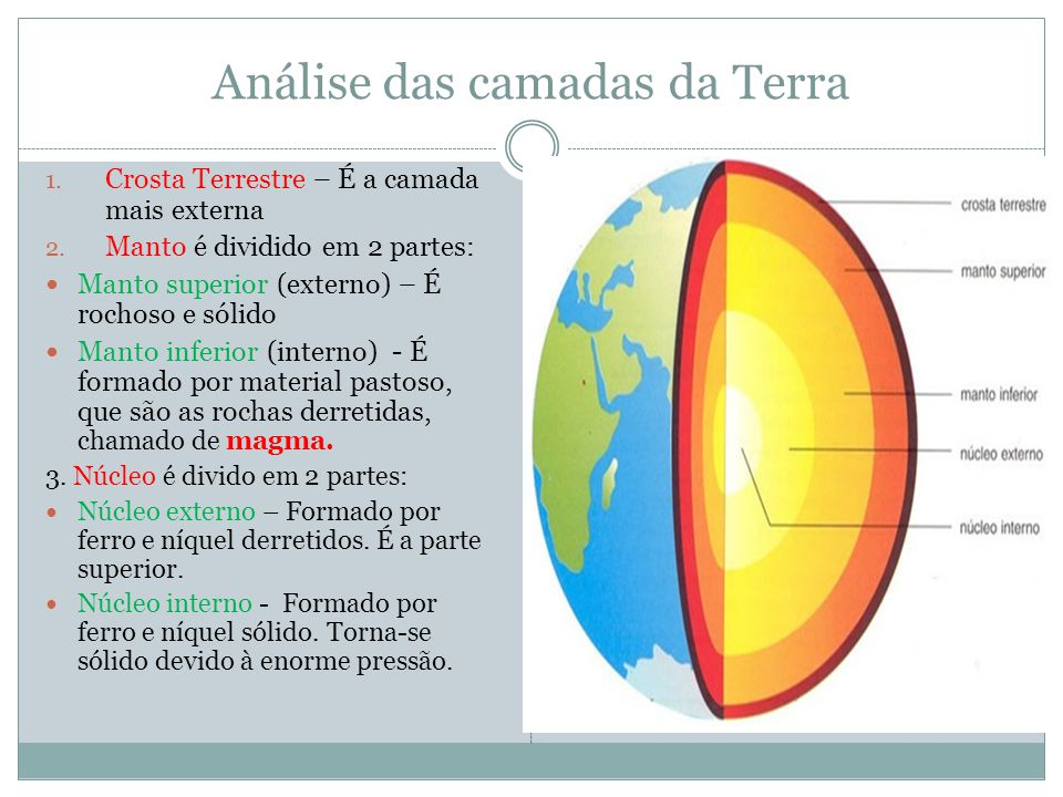 Análise das camadas da Terra