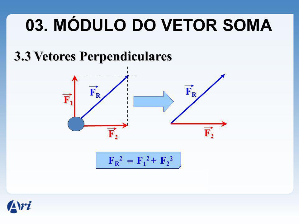 03. MÓDULO DO VETOR SOMA 3.3 Vetores Perpendiculares FR FR F1 F1 F2 F2