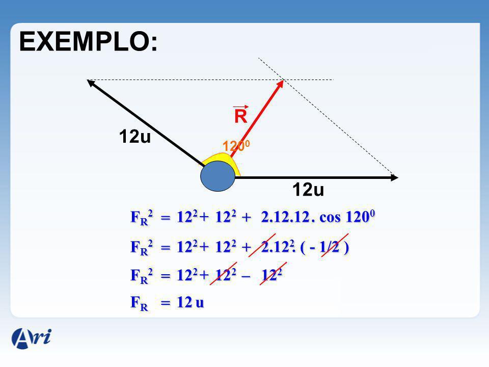 EXEMPLO: R 12u 12u FR2 = 122 + 122 + 2.12.12 . cos 1200 FR2 = 122 +