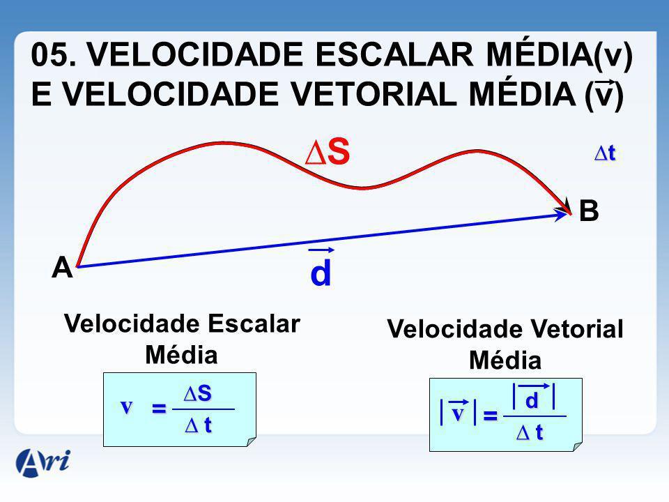 Velocidade Escalar Média Velocidade Vetorial Média