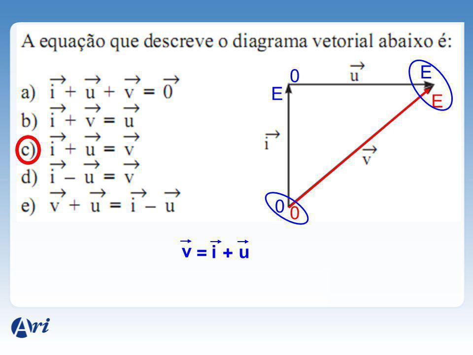 E E E v = i + u