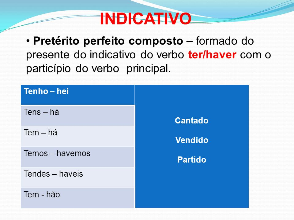 INDICATIVO Pretérito perfeito composto – formado do presente do indicativo do verbo ter/haver com o particípio do verbo principal.