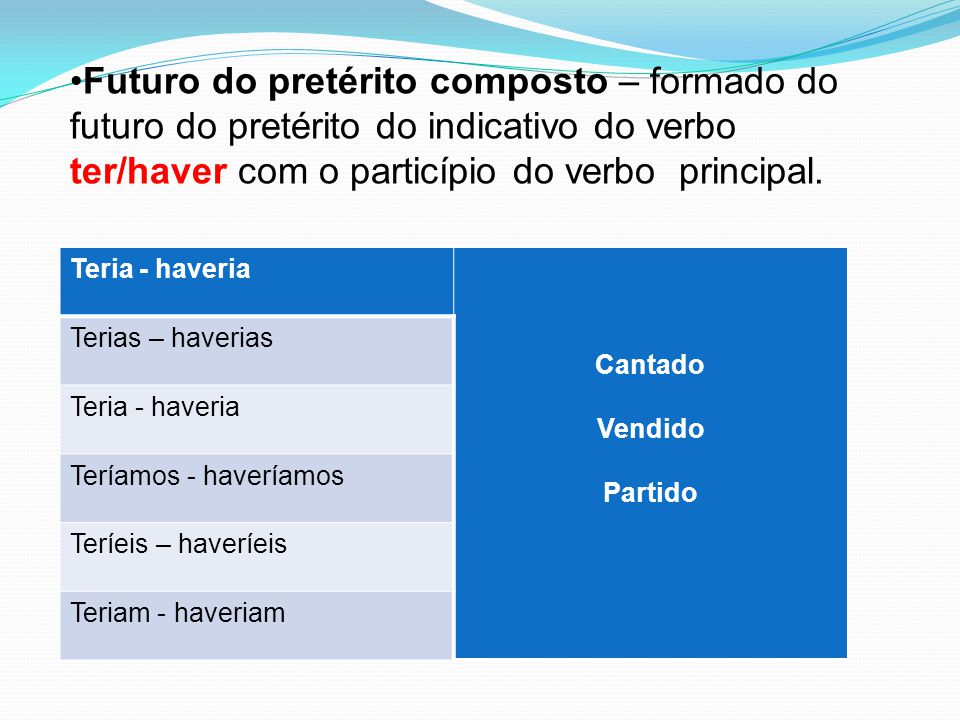 Futuro do pretérito composto – formado do futuro do pretérito do indicativo do verbo ter/haver com o particípio do verbo principal.