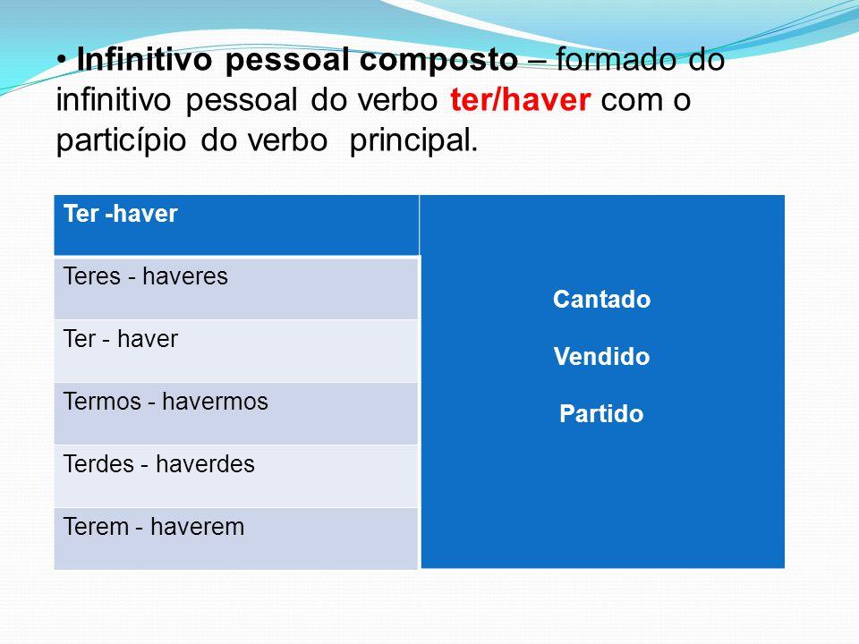 Infinitivo pessoal composto – formado do infinitivo pessoal do verbo ter/haver com o particípio do verbo principal.