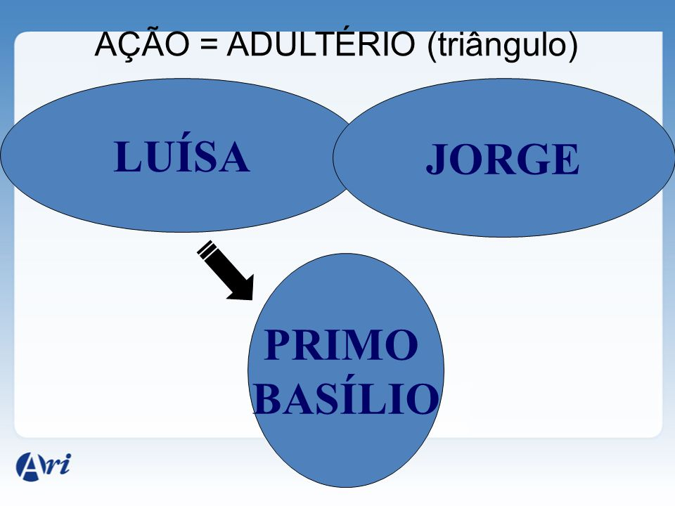 LUÍSA JORGE PRIMO BASÍLIO