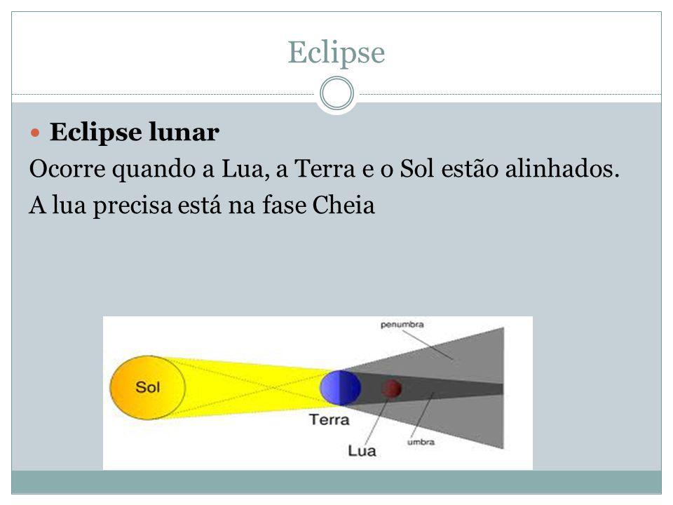 Eclipse Eclipse lunar. Ocorre quando a Lua, a Terra e o Sol estão alinhados.