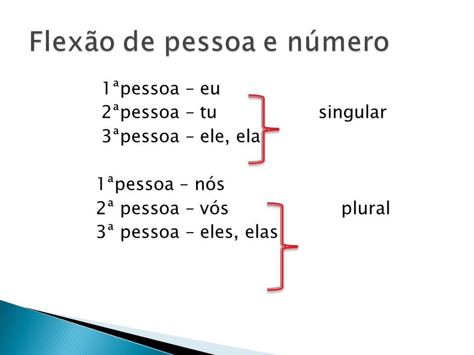 Flexão de pessoa e número