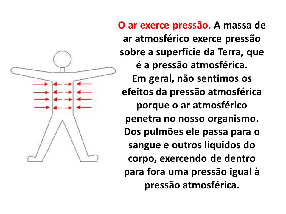 O ar exerce pressão.