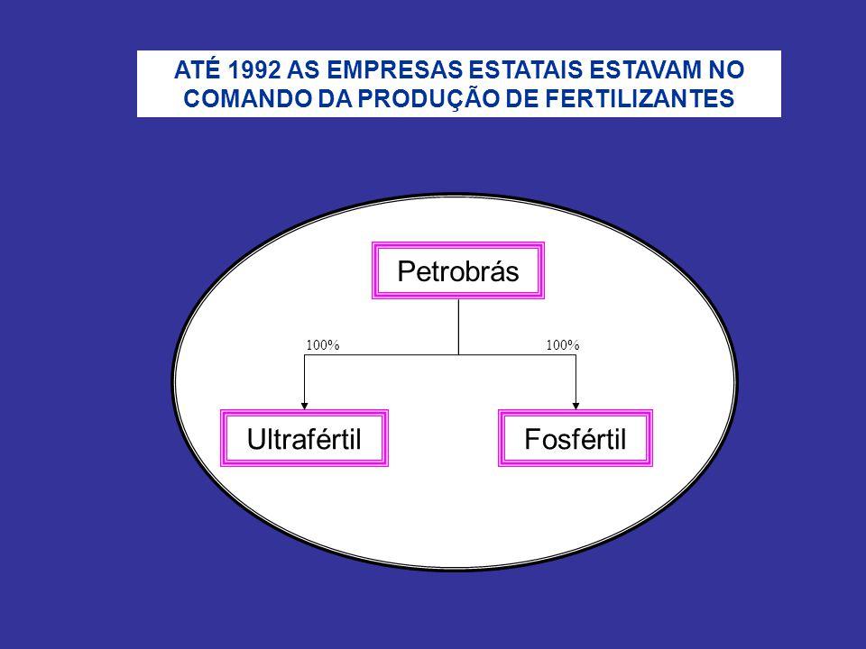 Petrobrás Ultrafértil Fosfértil