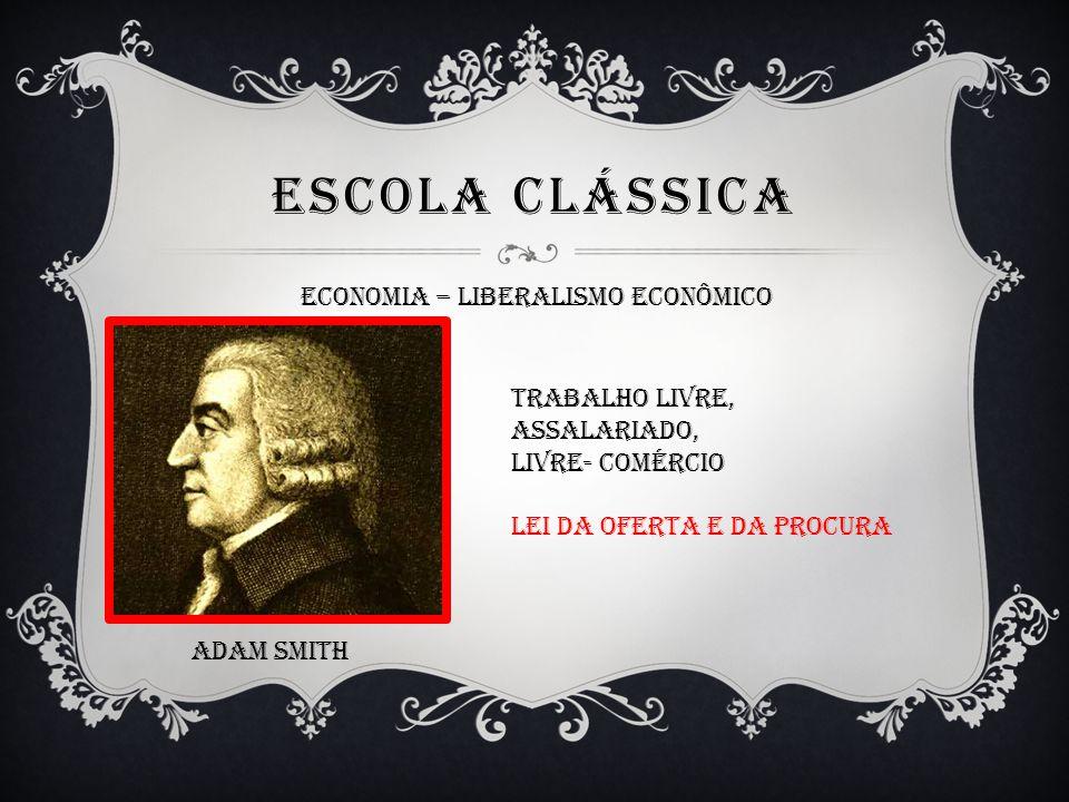 Escola clássica Economia – liberalismo econômico Trabalho livre,