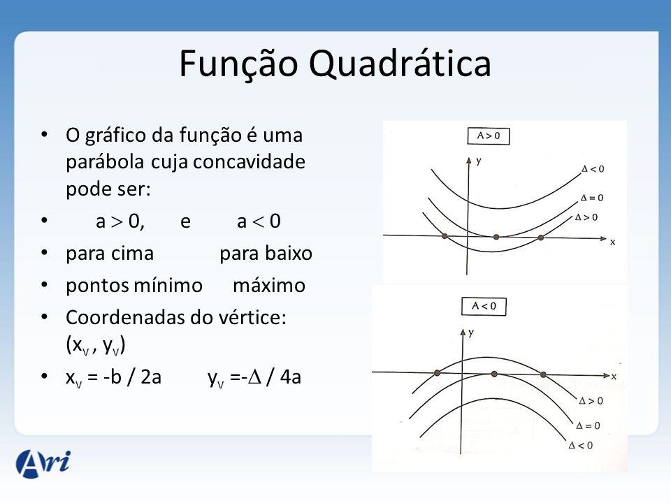 Função Quadrática O gráfico da função é uma parábola cuja concavidade pode ser: a  0, e a  0.