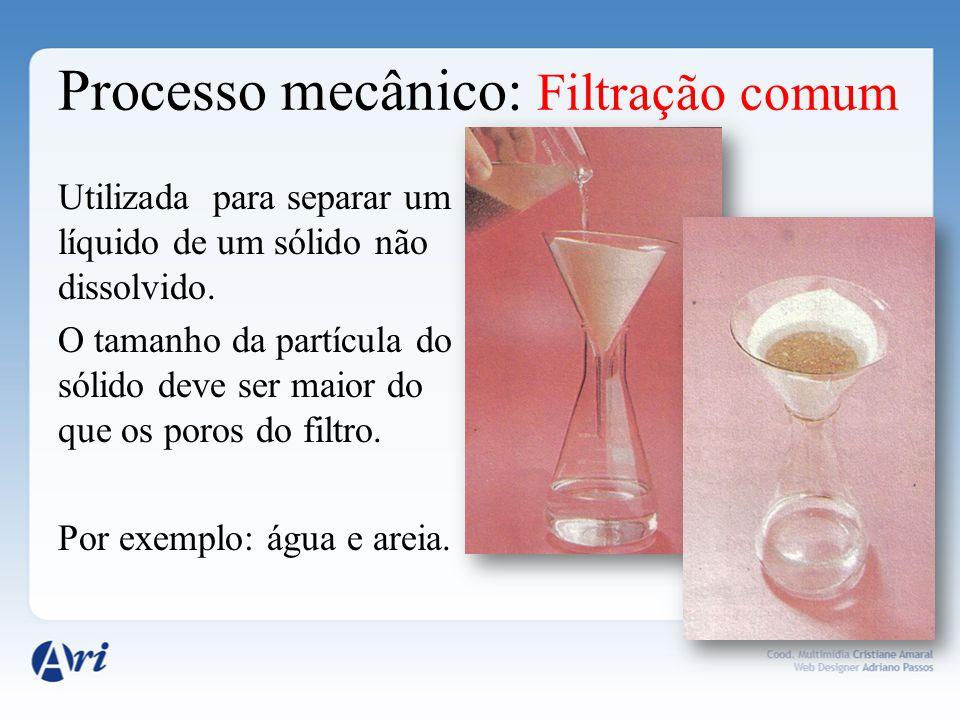 Processo mecânico: Filtração comum