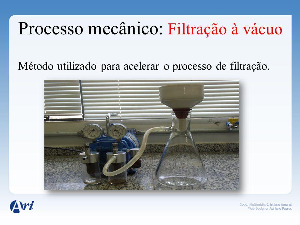 Processo mecânico: Filtração à vácuo