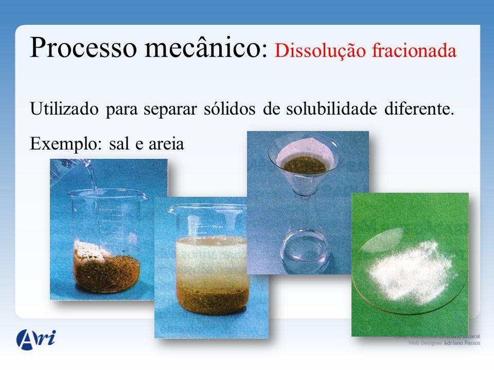 Processo mecânico: Dissolução fracionada