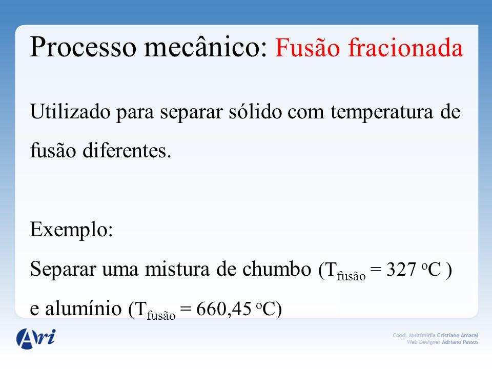 Processo mecânico: Fusão fracionada