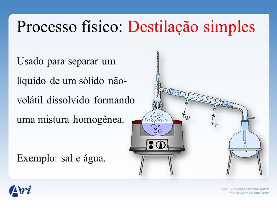 Processo físico: Destilação simples