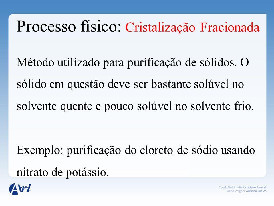 Processo físico: Cristalização Fracionada