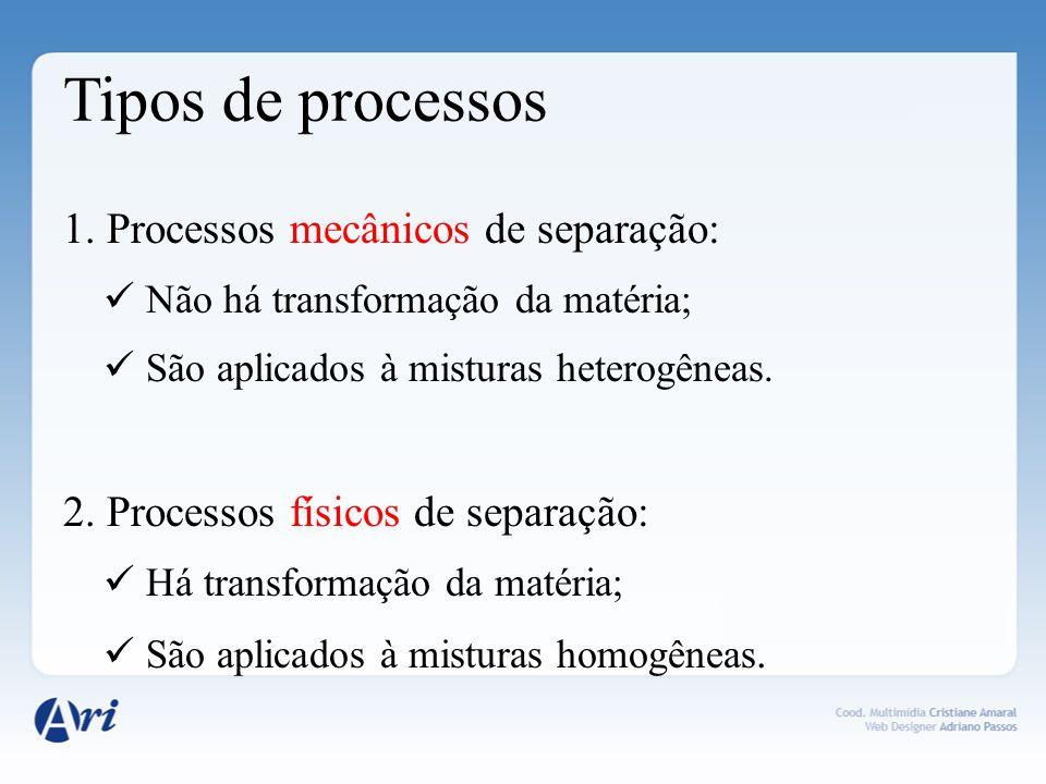 Tipos de processos 1. Processos mecânicos de separação: